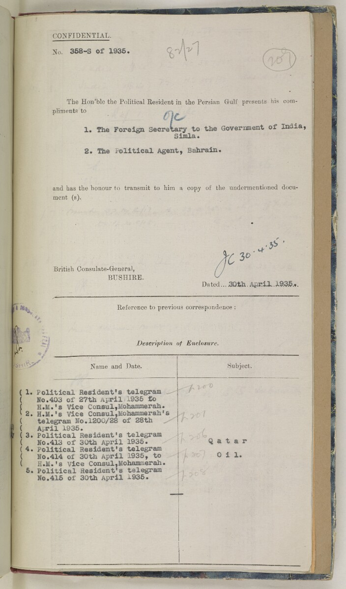 'File 82/27 VI (F 87) Qatar Oil' [‎209r] (436/454)