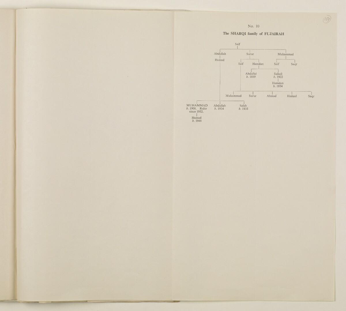 'Historical Summary of Events in the Persian Gulf Shaikhdoms and the Sultanate of Muscat and Oman, 1928-1953: Appendices, Genealogical Tables' [169r] (124/142)