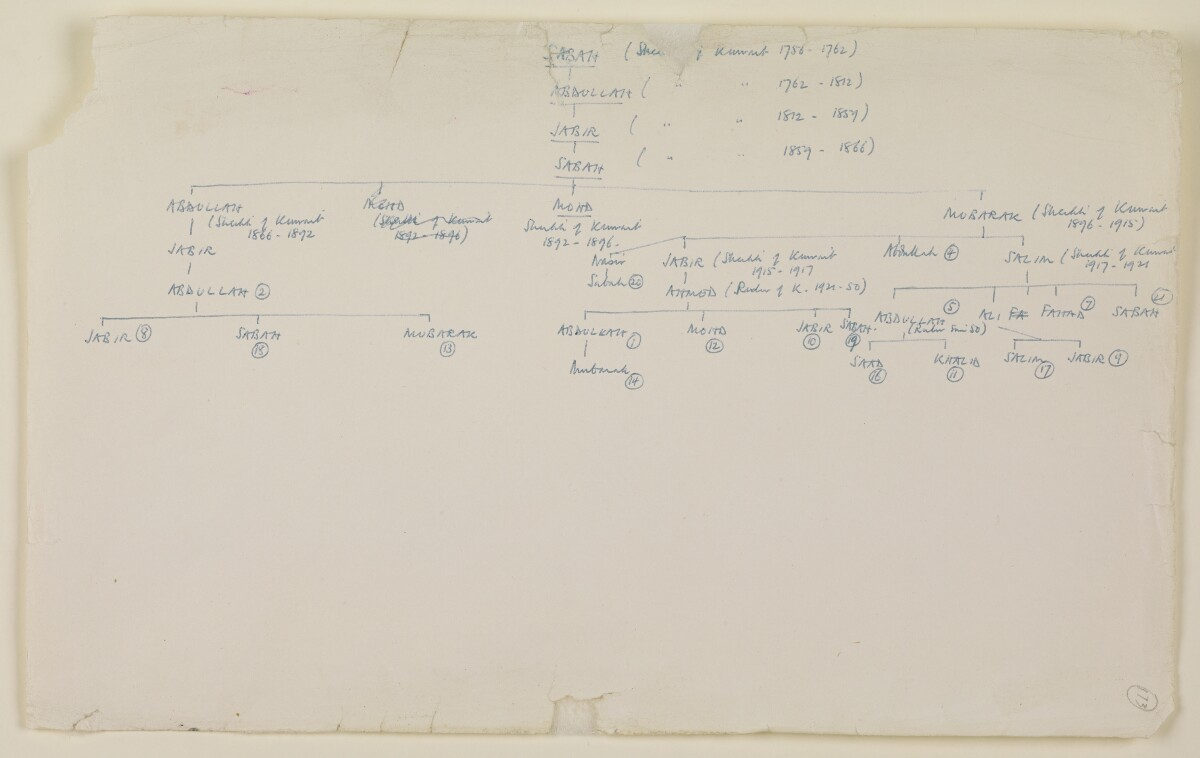 'Historical Summary of Events in the Persian Gulf Shaikhdoms and the Sultanate of Muscat and Oman, 1928-1953: Appendices, Genealogical Tables' [173r] (131/142)