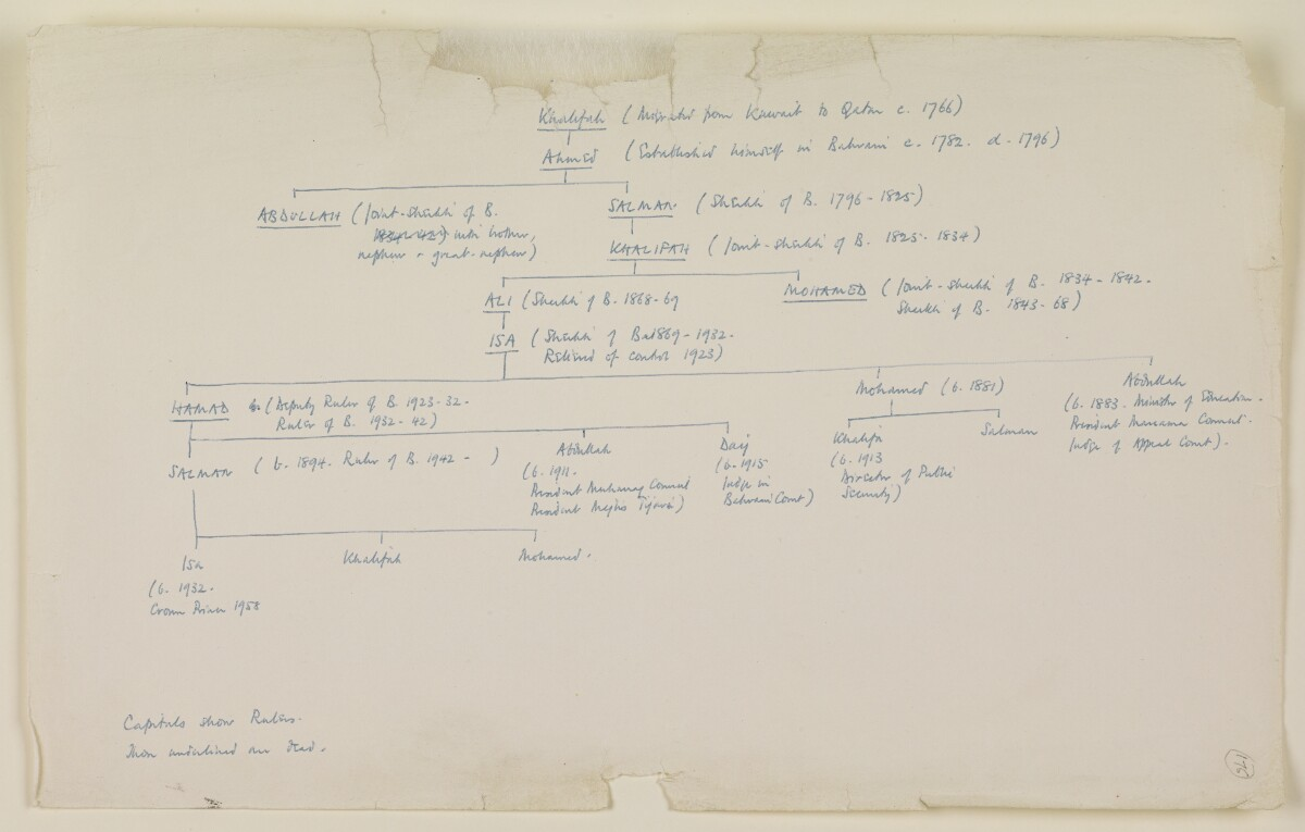 'Historical Summary of Events in the Persian Gulf Shaikhdoms and the Sultanate of Muscat and Oman, 1928-1953: Appendices, Genealogical Tables' [176r] (137/142)