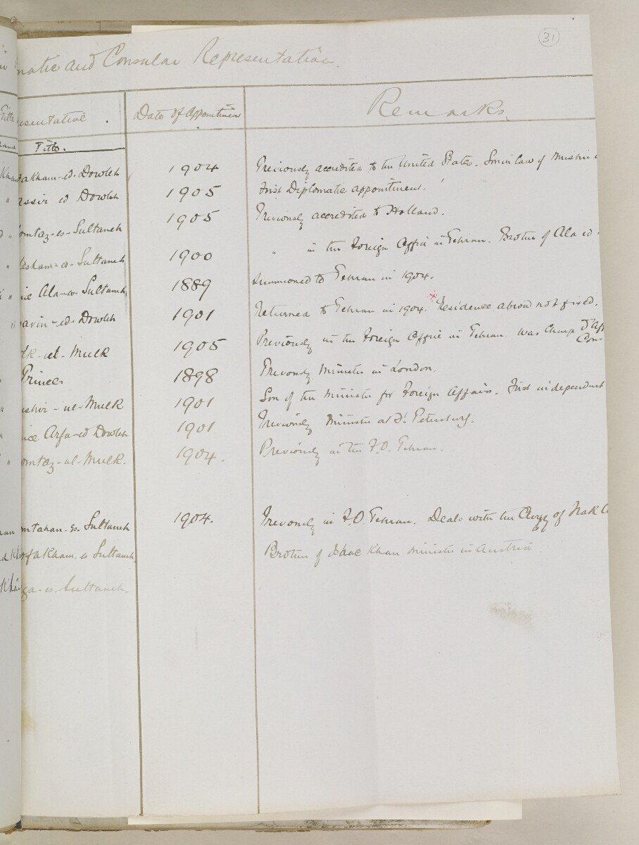 'Biographical Notes' [31r] (68/611)
