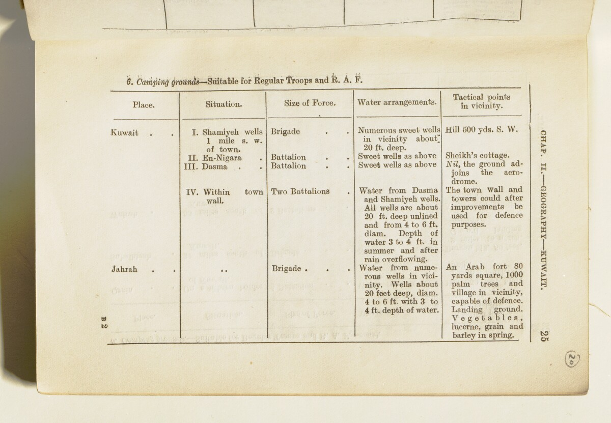 'Military Report on the Arabian Shores of the Persian Gulf, Kuwait, Bahrein, Hasa, Qatar, Trucial Oman and Oman' [25] (39/226)