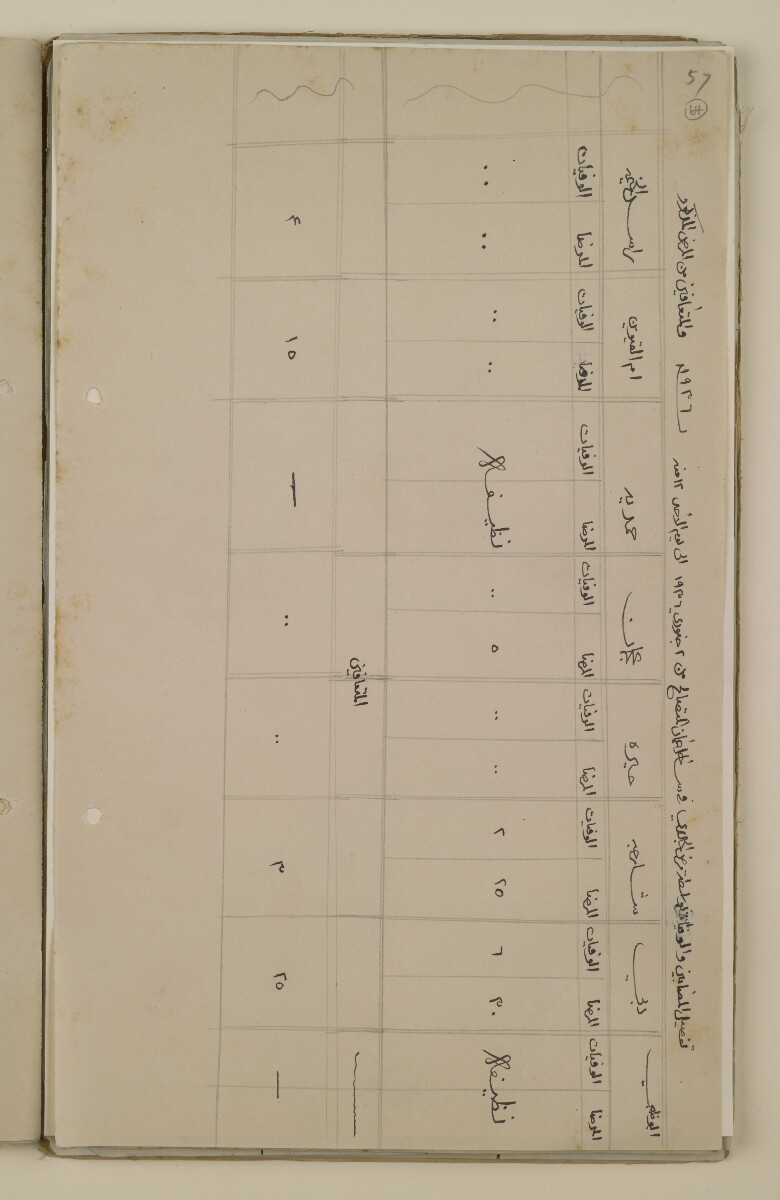 'File 2/14 Outbreaks of smallpox, cholera and other diseases on the Trucial Coast' [64r] (127/808)
