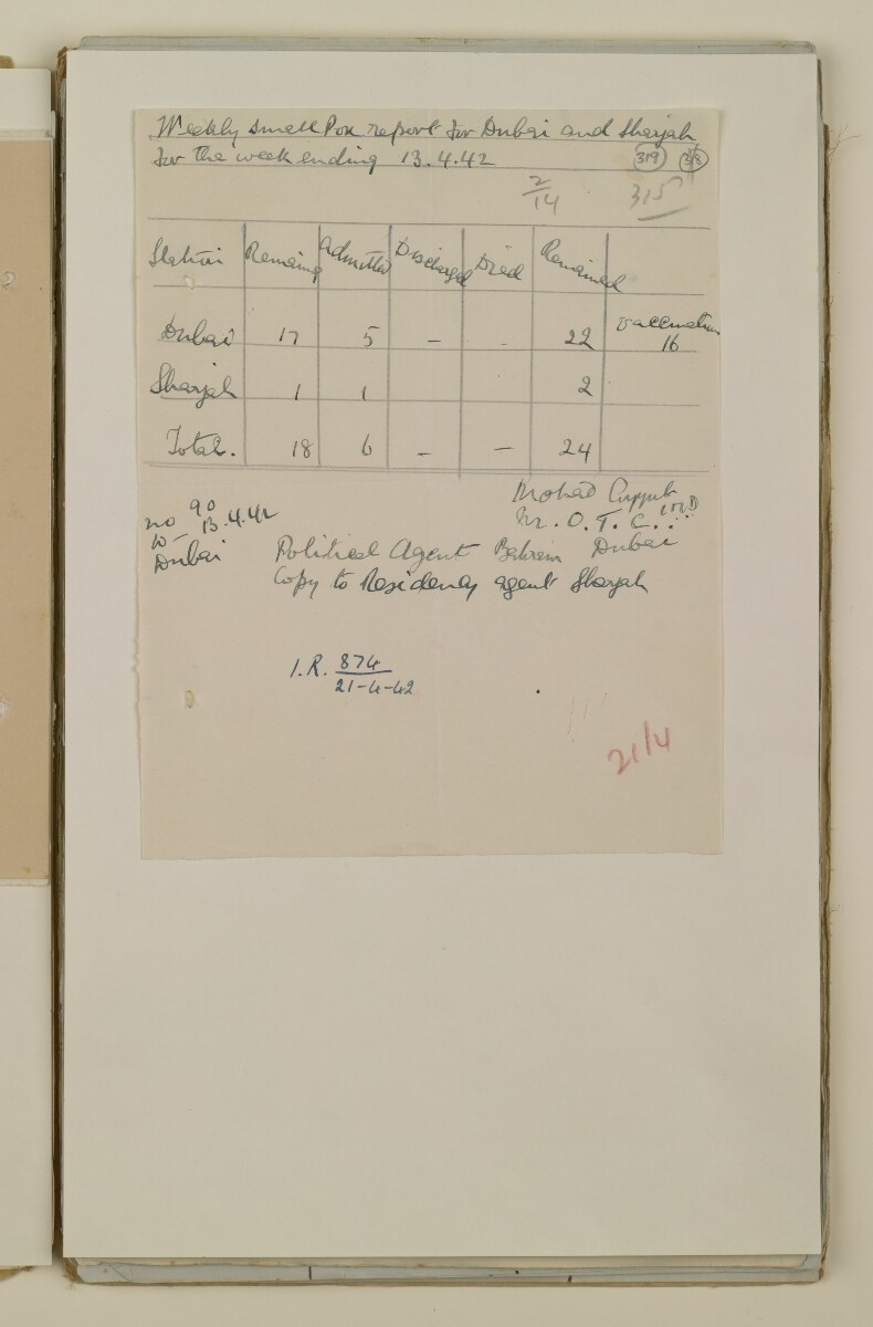 'File 2/14 Outbreaks of smallpox, cholera and other diseases on the Trucial Coast' [319r] (637/808)