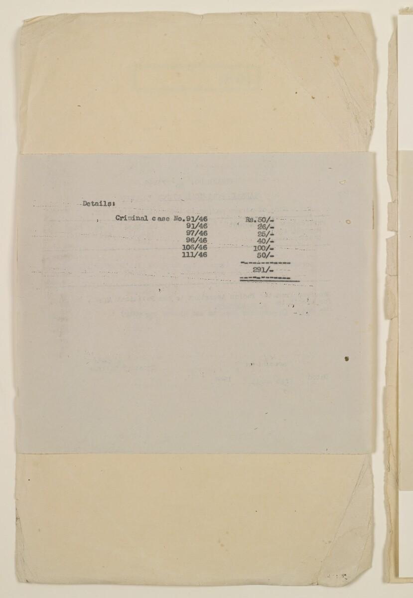 """""""مدفوعات بالنيابة عن مكتب العلاقات العامة في بوشهر وغيره - بيانات المتغيّبين - الحساب النقدي"""" [<span dir=""""ltr"""">ظ٣٣</span>] (١٠٩٨/٦٦)"""