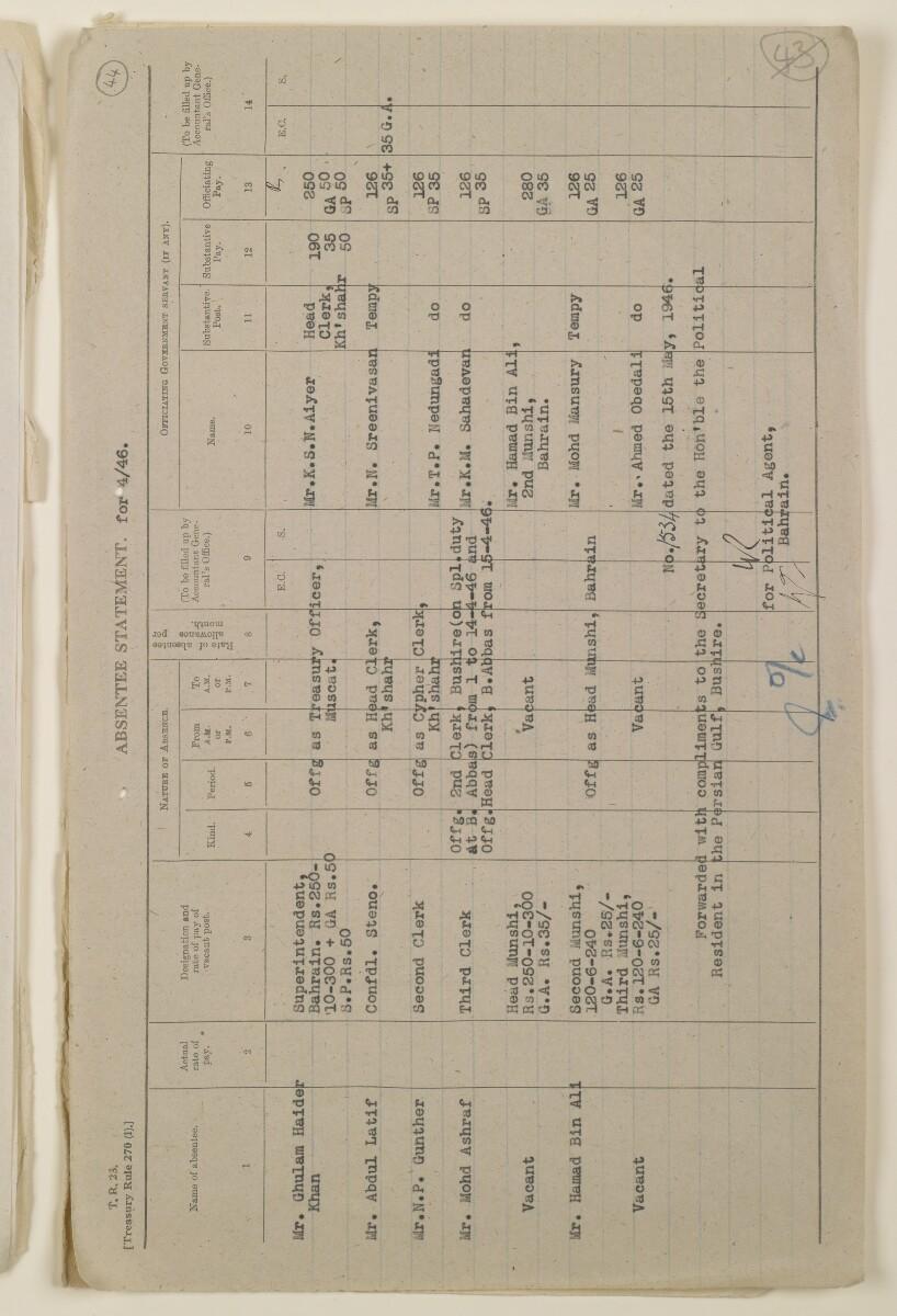 """""""مدفوعات بالنيابة عن مكتب العلاقات العامة في بوشهر وغيره - بيانات المتغيّبين - الحساب النقدي"""" [<span dir=""""ltr"""">و٤٤</span>] (١٠٩٨/٨٧)"""