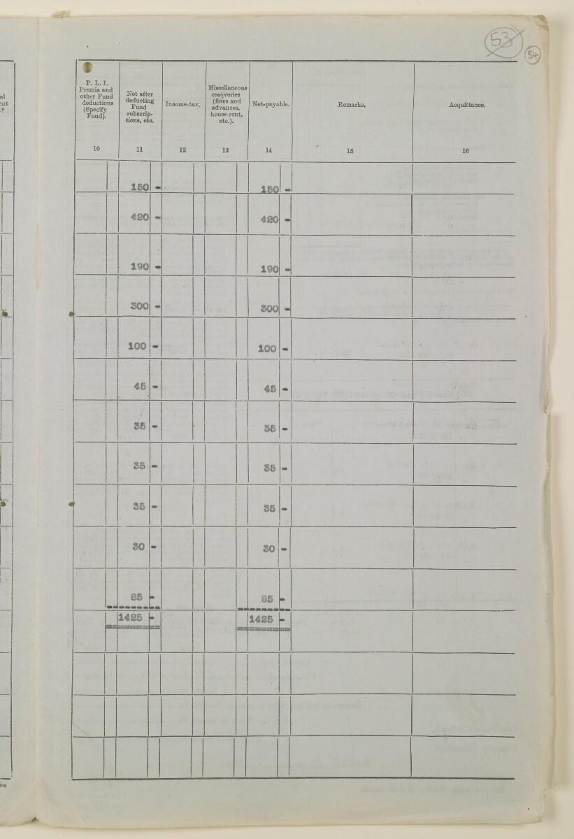 """""""مدفوعات بالنيابة عن مكتب العلاقات العامة في بوشهر وغيره - بيانات المتغيّبين - الحساب النقدي"""" [<span dir=""""ltr"""">و٥٤</span>] (١٠٩٨/١٠٧)"""