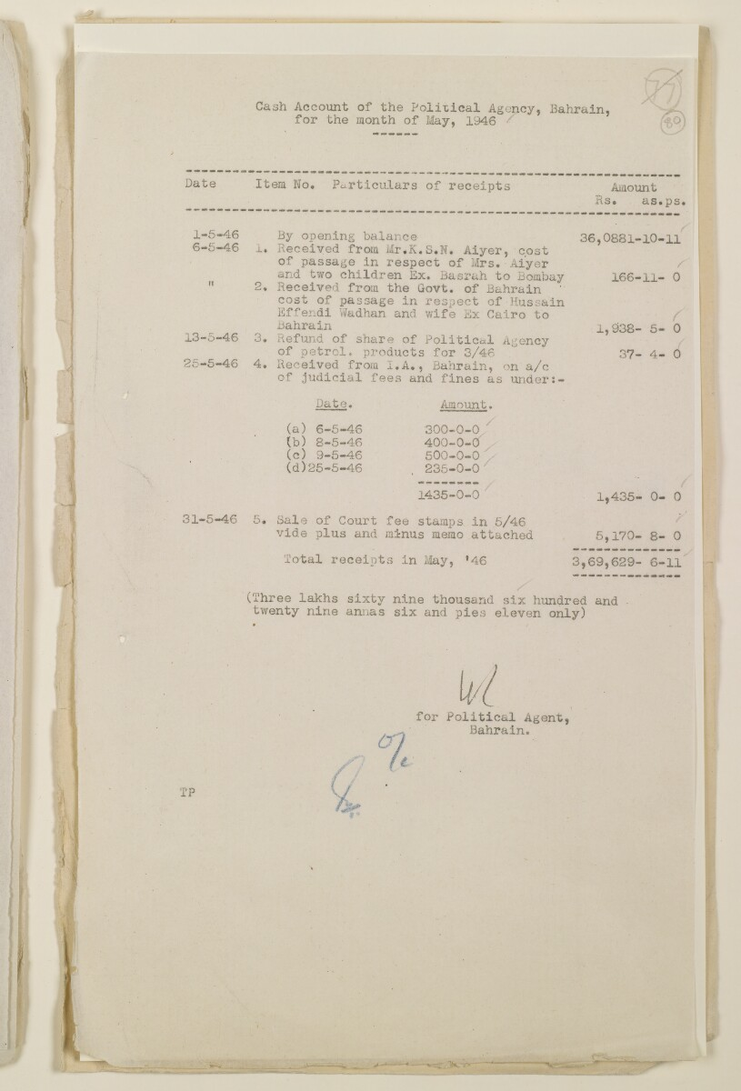 """""""مدفوعات بالنيابة عن مكتب العلاقات العامة في بوشهر وغيره - بيانات المتغيّبين - الحساب النقدي"""" [<span dir=""""ltr"""">و٨٠</span>] (١٠٩٨/١٥٩)"""