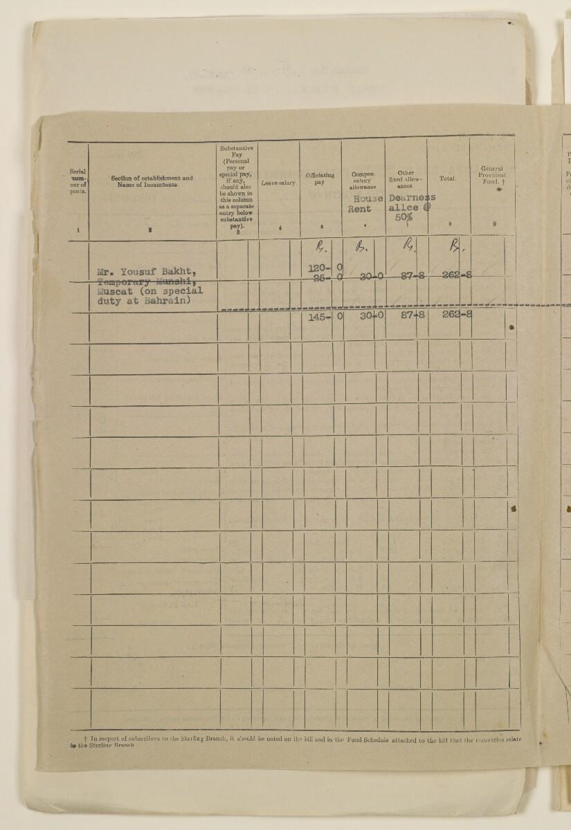 """""""مدفوعات بالنيابة عن مكتب العلاقات العامة في بوشهر وغيره - بيانات المتغيّبين - الحساب النقدي"""" [<span dir=""""ltr"""">ظ٩٢</span>] (١٠٩٨/١٨٤)"""