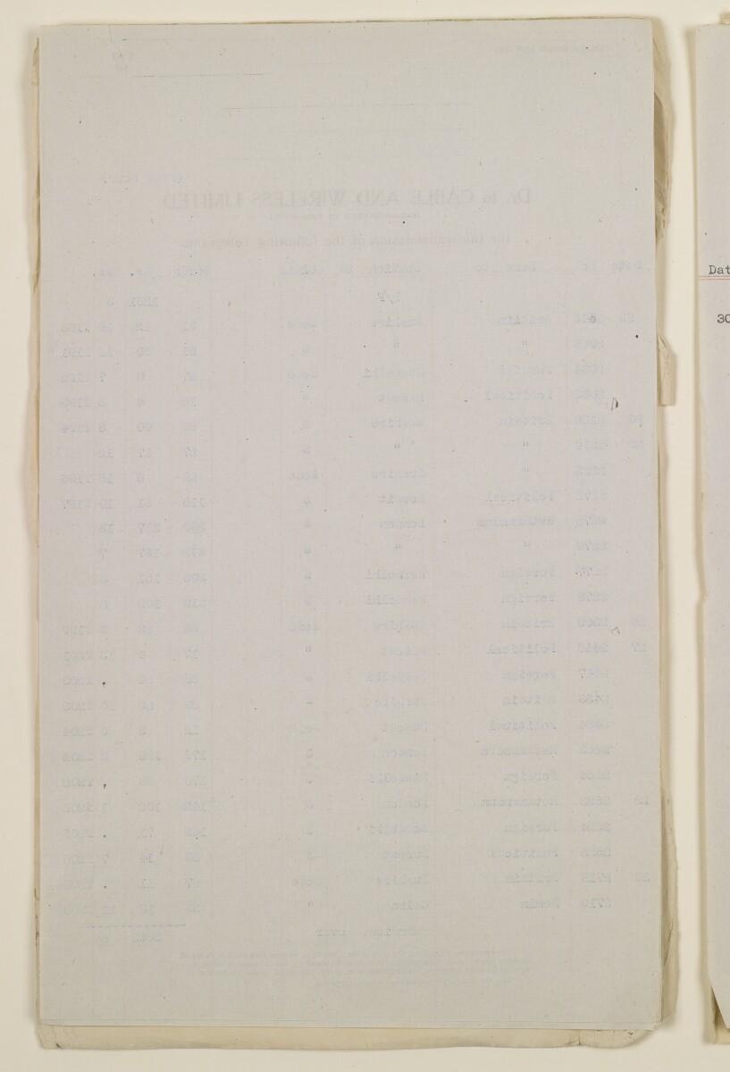 """""""مدفوعات بالنيابة عن مكتب العلاقات العامة في بوشهر وغيره - بيانات المتغيّبين - الحساب النقدي"""" [<span dir=""""ltr"""">ظ١٢٠</span>] (١٠٩٨/٢٤٠)"""