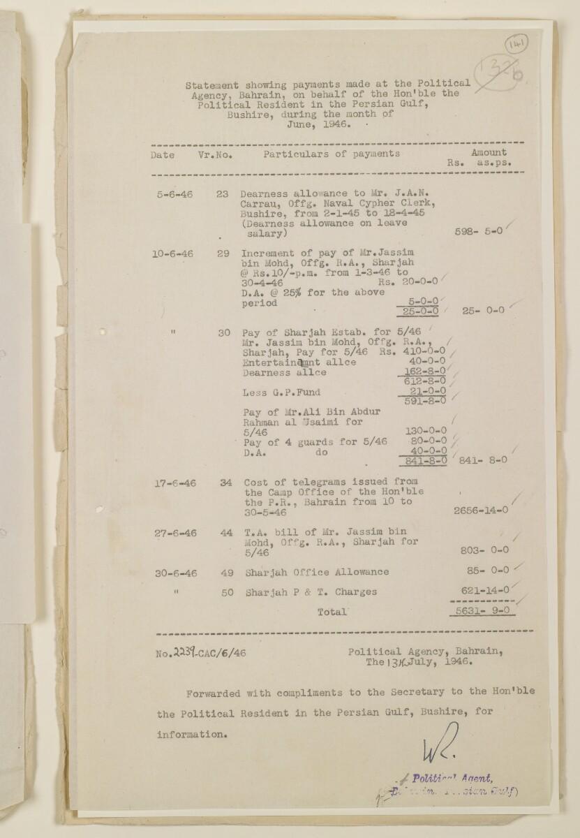 """""""مدفوعات بالنيابة عن مكتب العلاقات العامة في بوشهر وغيره - بيانات المتغيّبين - الحساب النقدي"""" [<span dir=""""ltr"""">و١٤١</span>] (١٠٩٨/٢٨٣)"""