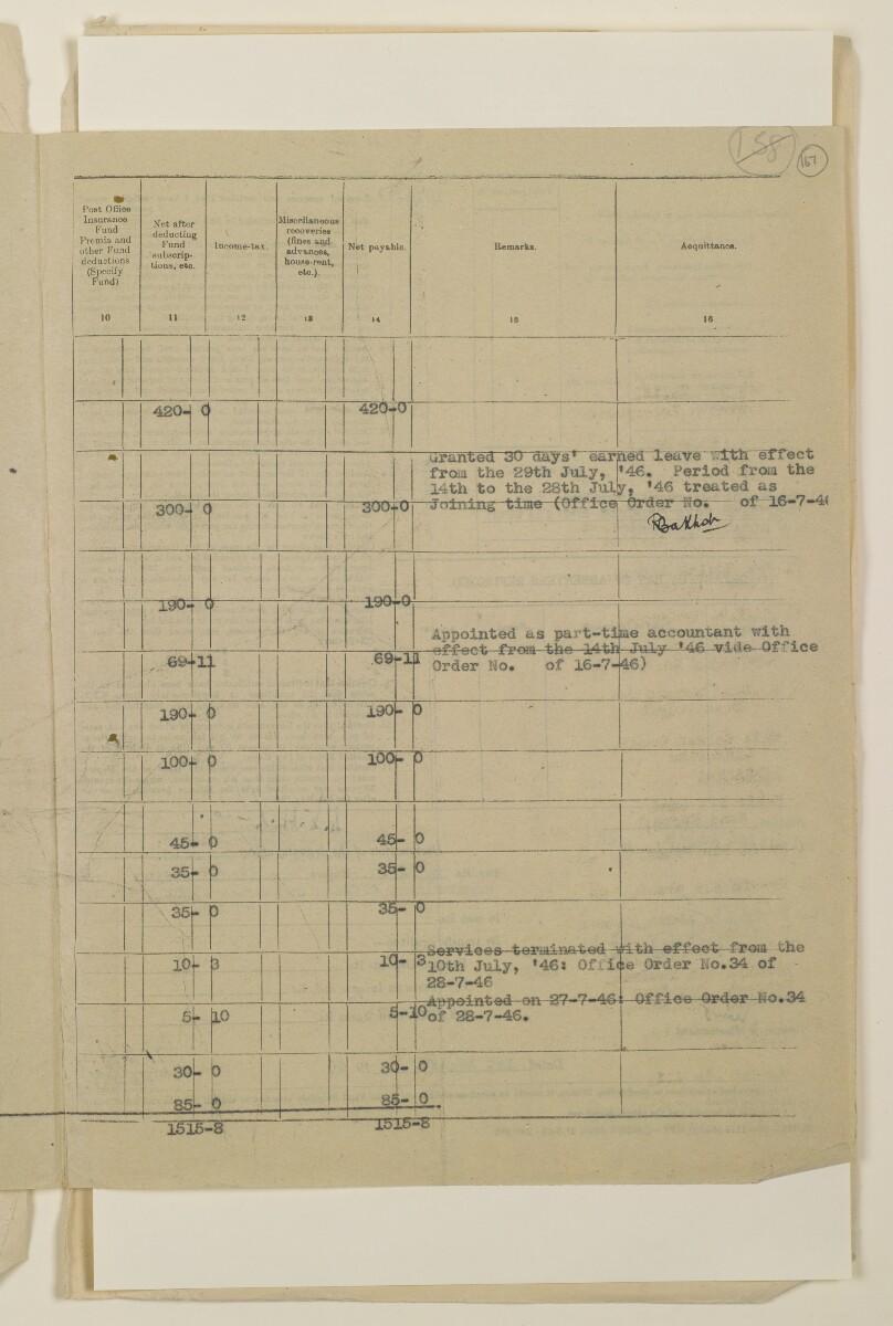 """""""مدفوعات بالنيابة عن مكتب العلاقات العامة في بوشهر وغيره - بيانات المتغيّبين - الحساب النقدي"""" [<span dir=""""ltr"""">و١٦٧</span>] (١٠٩٨/٣٣٥)"""