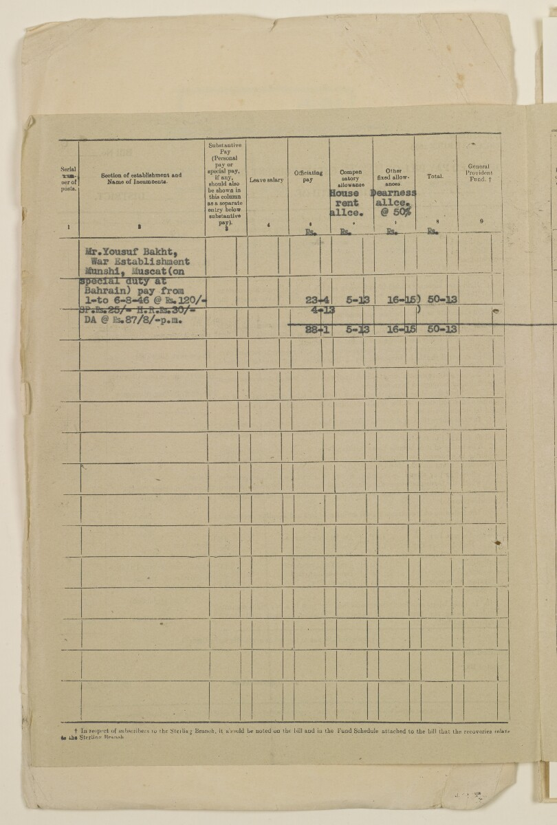 """""""مدفوعات بالنيابة عن مكتب العلاقات العامة في بوشهر وغيره - بيانات المتغيّبين - الحساب النقدي"""" [<span dir=""""ltr"""">ظ٢١٣</span>] (١٠٩٨/٤٣٠)"""
