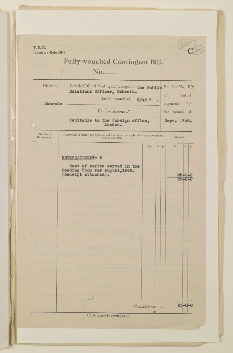 """""""مدفوعات بالنيابة عن مكتب العلاقات العامة في بوشهر وغيره - بيانات المتغيّبين - الحساب النقدي"""" [<span dir=""""ltr"""">و٢٢٥</span>] (١٠٩٨/٤٥٣)"""