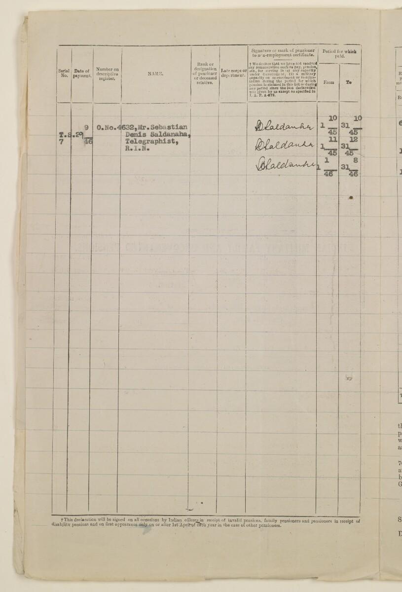 """""""مدفوعات بالنيابة عن مكتب العلاقات العامة في بوشهر وغيره - بيانات المتغيّبين - الحساب النقدي"""" [<span dir=""""ltr"""">ظ٢٣٠</span>] (١٠٩٨/٤٦٤)"""
