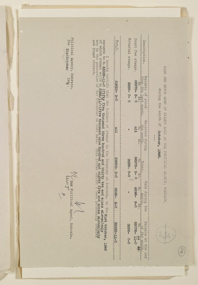 """""""مدفوعات بالنيابة عن مكتب العلاقات العامة في بوشهر وغيره - بيانات المتغيّبين - الحساب النقدي"""" [<span dir=""""ltr"""">و٢٤٨</span>] (١٠٩٨/٤٩٩)"""