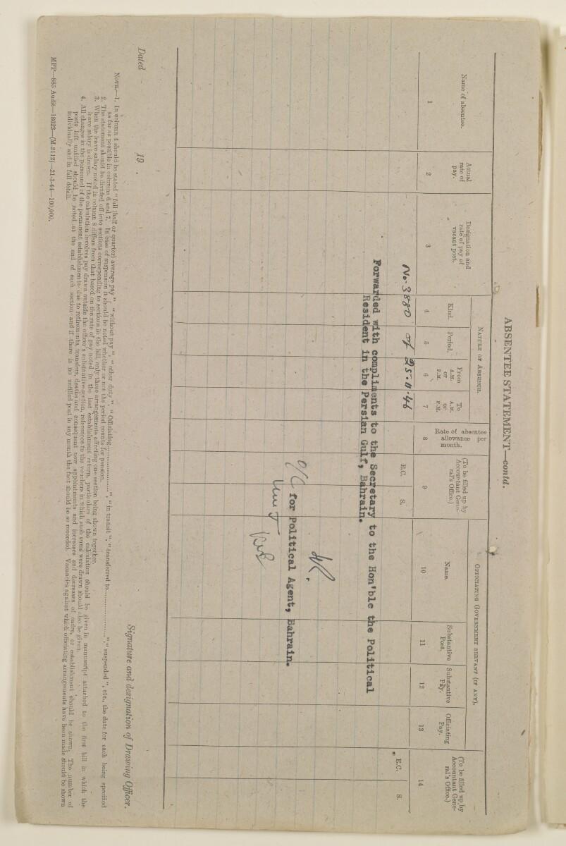 """""""مدفوعات بالنيابة عن مكتب العلاقات العامة في بوشهر وغيره - بيانات المتغيّبين - الحساب النقدي"""" [<span dir=""""ltr"""">ظ٢٥١</span>] (١٠٩٨/٥٠٦)"""