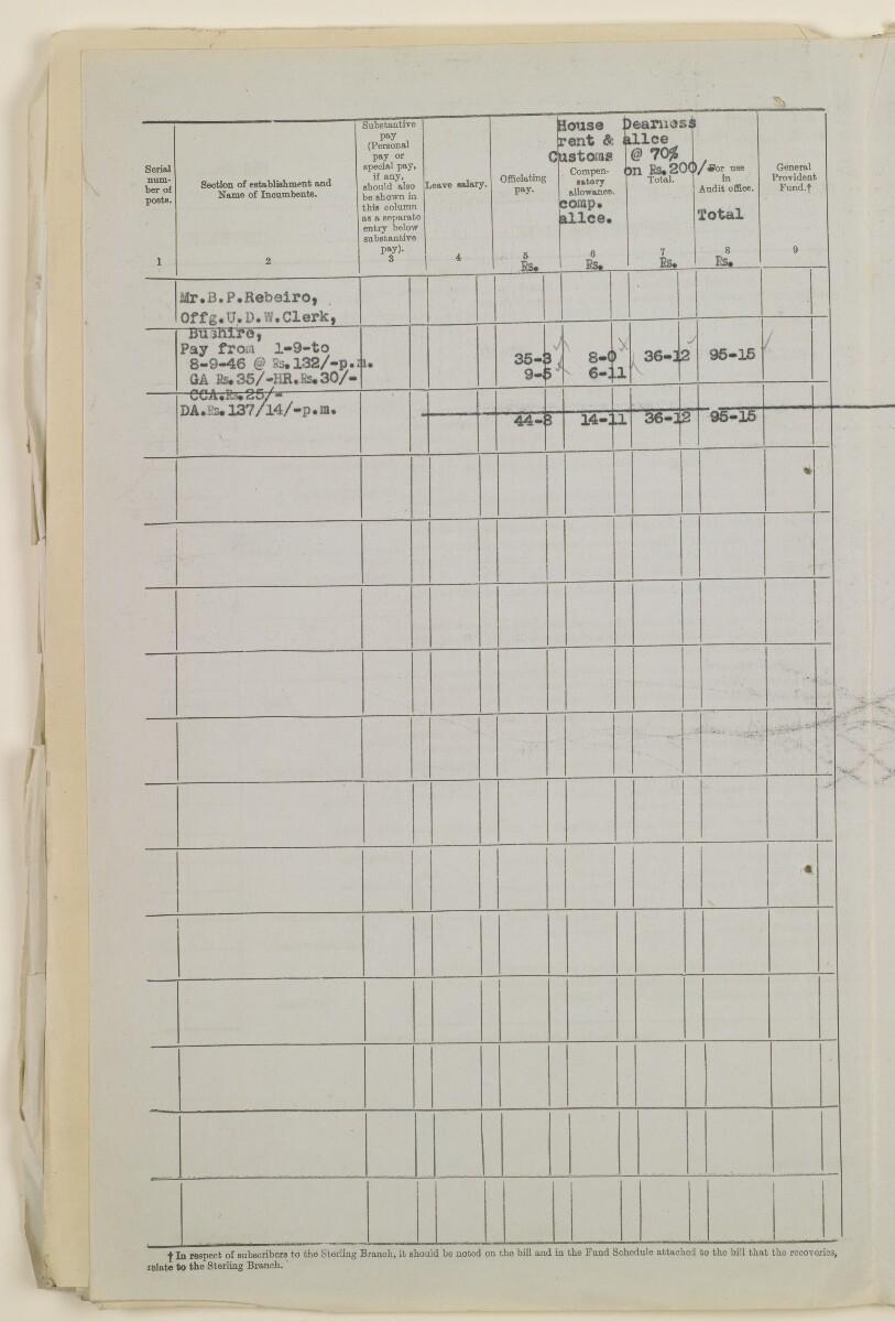 """""""مدفوعات بالنيابة عن مكتب العلاقات العامة في بوشهر وغيره - بيانات المتغيّبين - الحساب النقدي"""" [<span dir=""""ltr"""">ظ٢٦٩</span>] (١٠٩٨/٥٤٢)"""