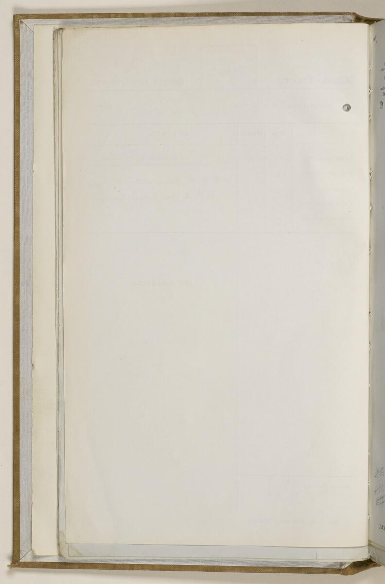 File 2764/1904 Pt 3 'Baghdad Railway: general negotiations 1910-1912.' [9v] (27/544)