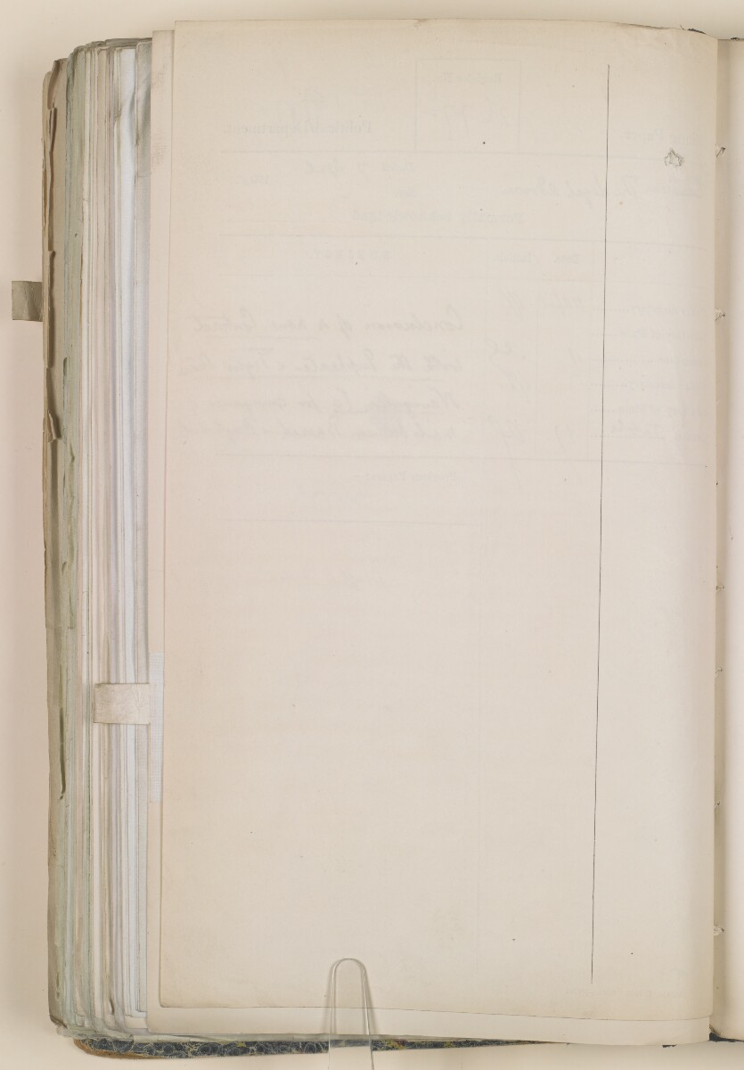 File 3531/1905 Pt 1 'Mesopotamia:- Euphrates + Tigris S. N. Co.; Mail contract' [317v] (4/148)