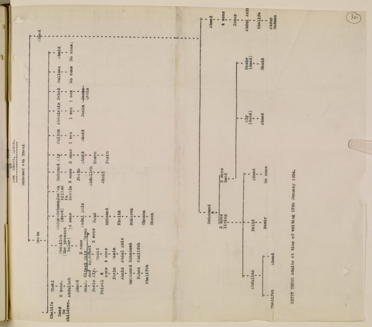Coll 6/63 'SOUTH EASTERN ARABIA AND QATAR BOUNDARIES.' [301r] (608/756)