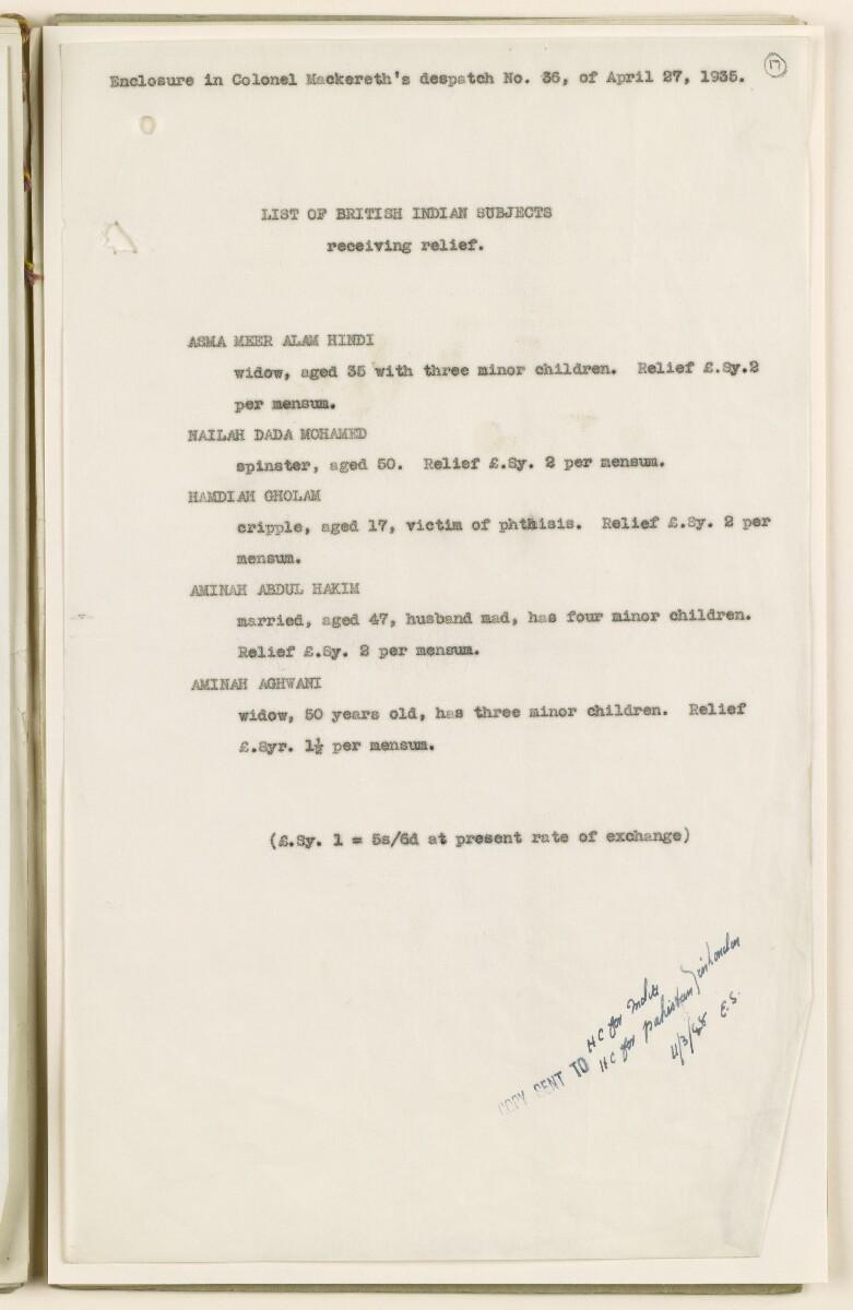 Coll 6/68 'Syria: Relief of destitute British Indians in Syria' [17r] (33/54)
