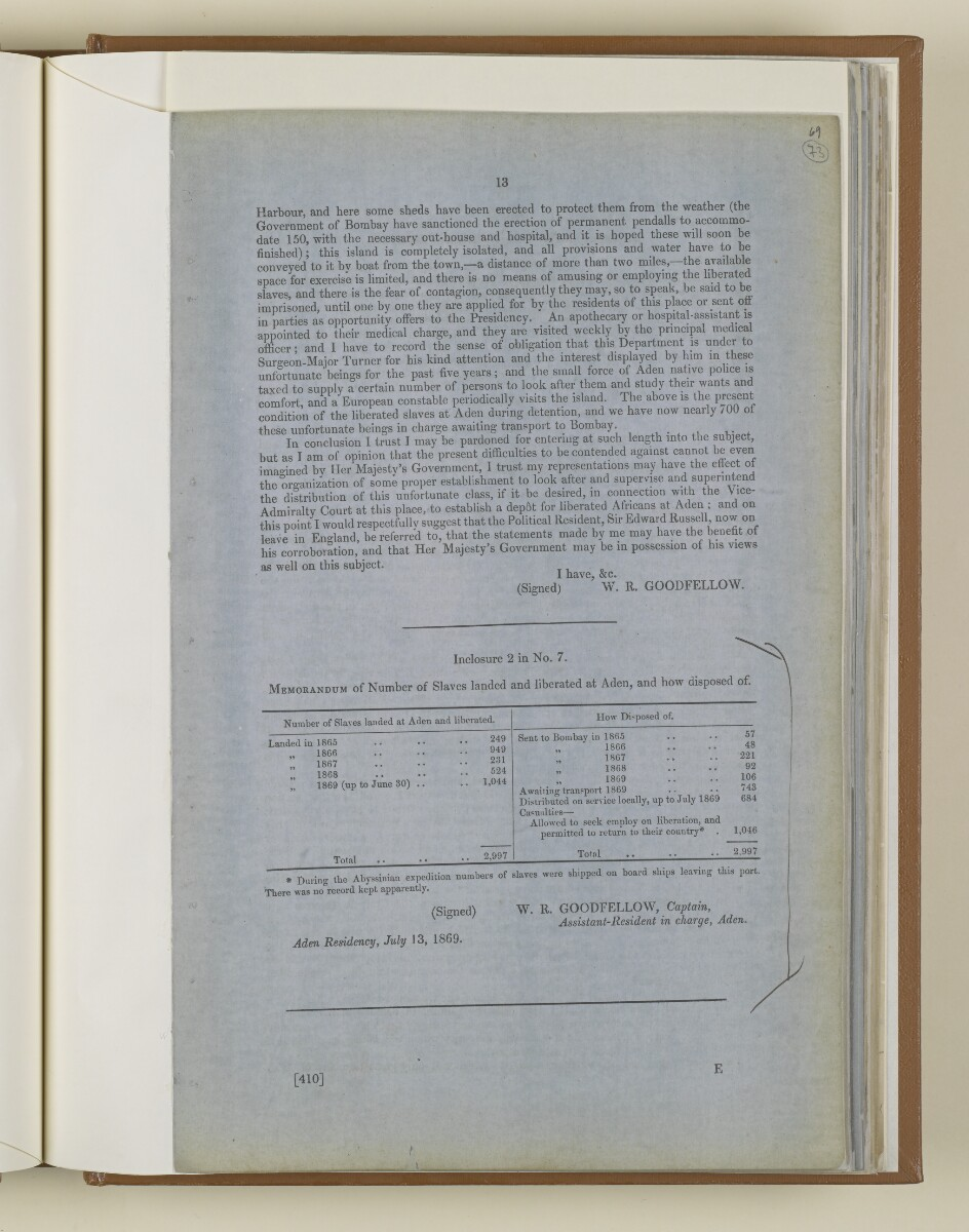 'Further Papers respecting the Slave Trade on the East Coast of Africa and the System Pursued for its Suppression' [‎73r] (13/50)