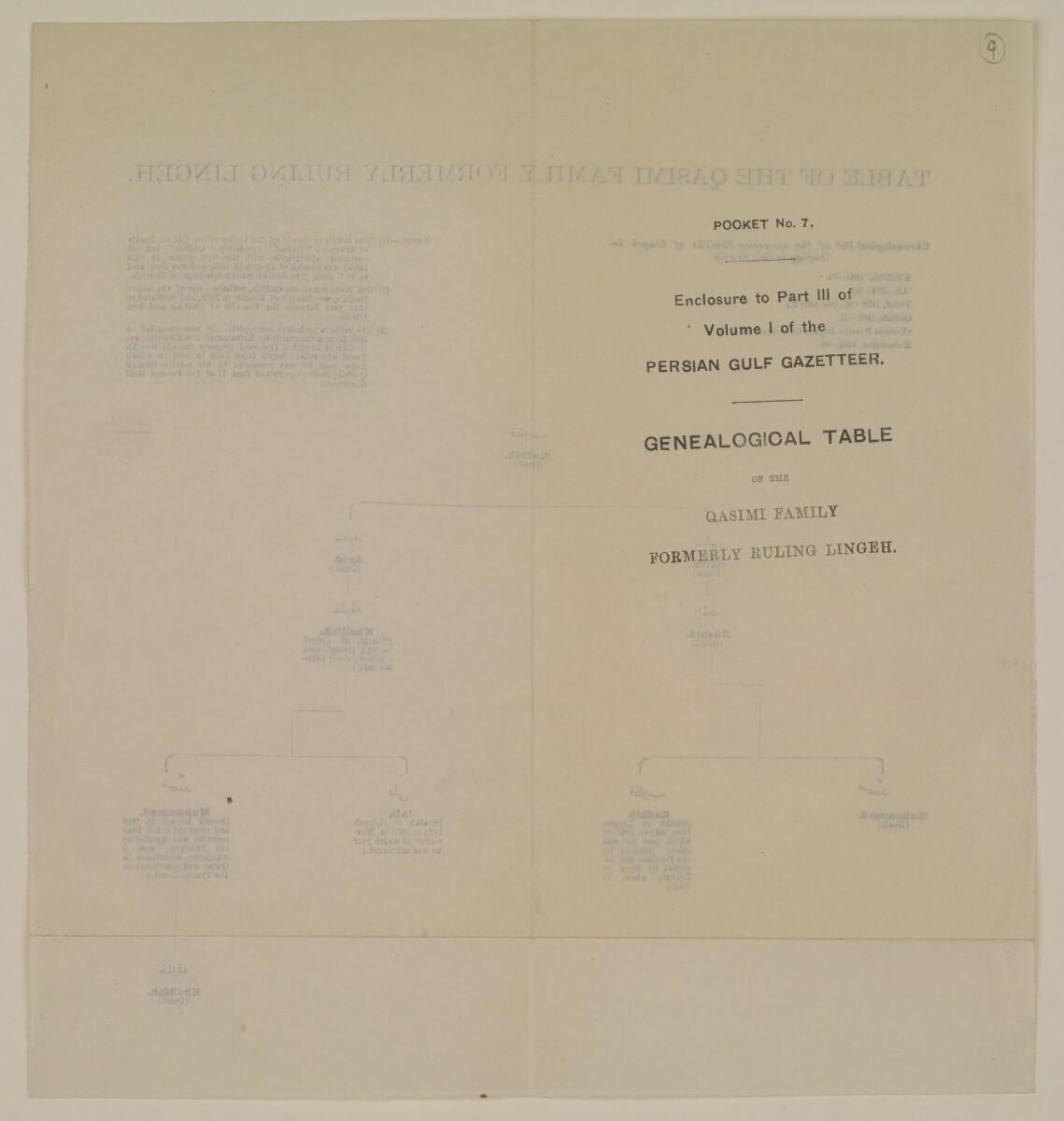 """""""الجيب رقم ٧: مرفق بالجزء الثالث من المجلد الأول من دليل الخليج: جدول أنساب أسرة القاسمي التي كانت تحكم لنجه سابقاً"""" [<span dir=""""ltr"""">و٩</span>] (٢/١)"""