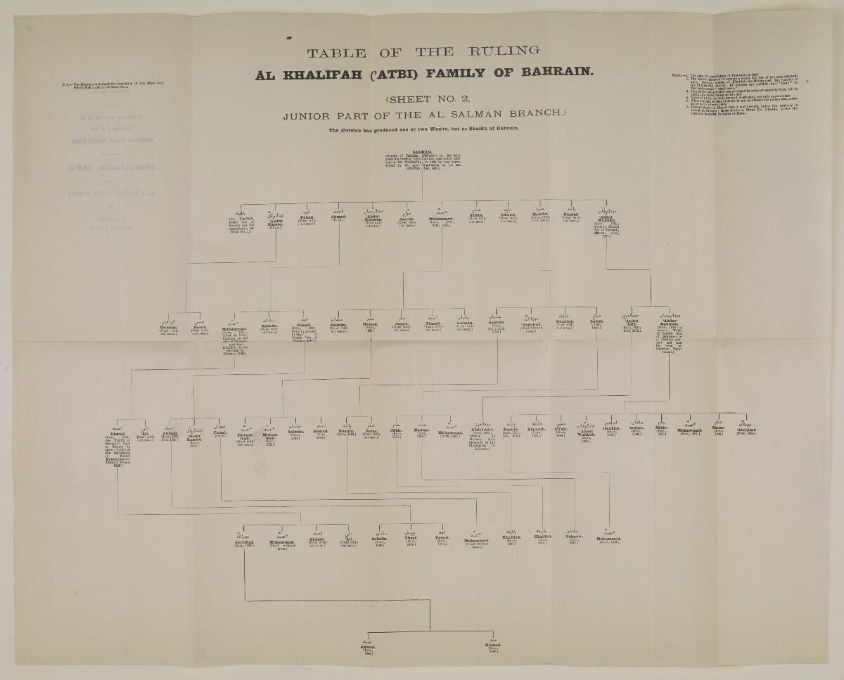 """""""الجيب رقم ١٠: مرفق بالجزء الثالث من المجلد الأول من دليل الخليج: جدول أنساب أسرة آل خليفة (بني عتبة) الحاكمة للبحرين (الورقتان ٢ و٣)"""" [<span dir=""""ltr"""">ظأ١٢</span>] (٢/٢)"""