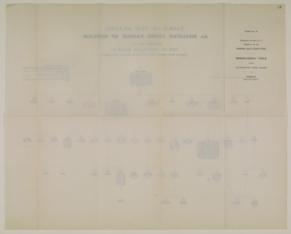"""""""الجيب رقم ١٠: مرفق بالجزء الثالث من المجلد الأول من دليل الخليج: جدول أنساب أسرة آل خليفة (بني عتبة) الحاكمة للبحرين (الورقتان ٢ و٣)"""" [<span dir=""""ltr"""">وب١٢</span>] (٢/١)"""