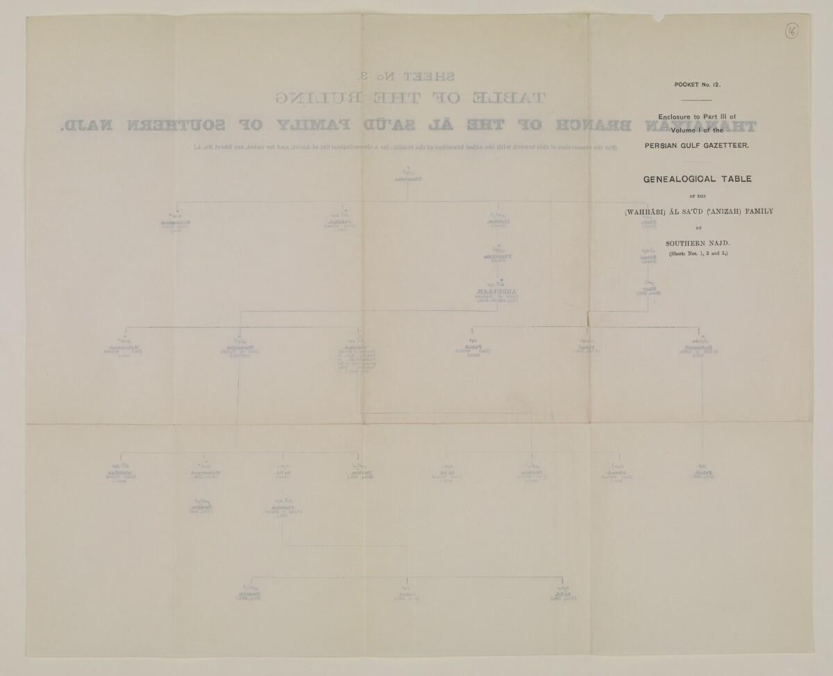 """""""الجيب رقم ١٢: مرفق بالجزء الثالث من المجلد الأول من دليل الخليج: جدول أنساب أسرة آل سعود (الوهابية) الحاكمة (عنيزة) في جنوبي نجد (الأوراق ١، ٢، ٣)"""" [الورقة رقم ٣] [<span dir=""""ltr"""">و١٦</span>] (٢/١)"""
