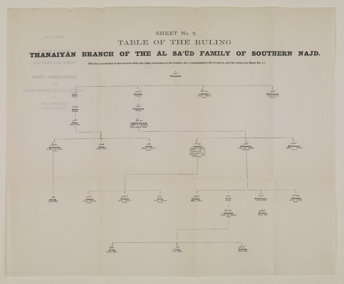 """""""الجيب رقم ١٢: مرفق بالجزء الثالث من المجلد الأول من دليل الخليج: جدول أنساب أسرة آل سعود (الوهابية) الحاكمة (عنيزة) في جنوبي نجد (الأوراق ١، ٢، ٣)"""" [الورقة رقم ٣] [<span dir=""""ltr"""">ظ١٦</span>] (٢/٢)"""