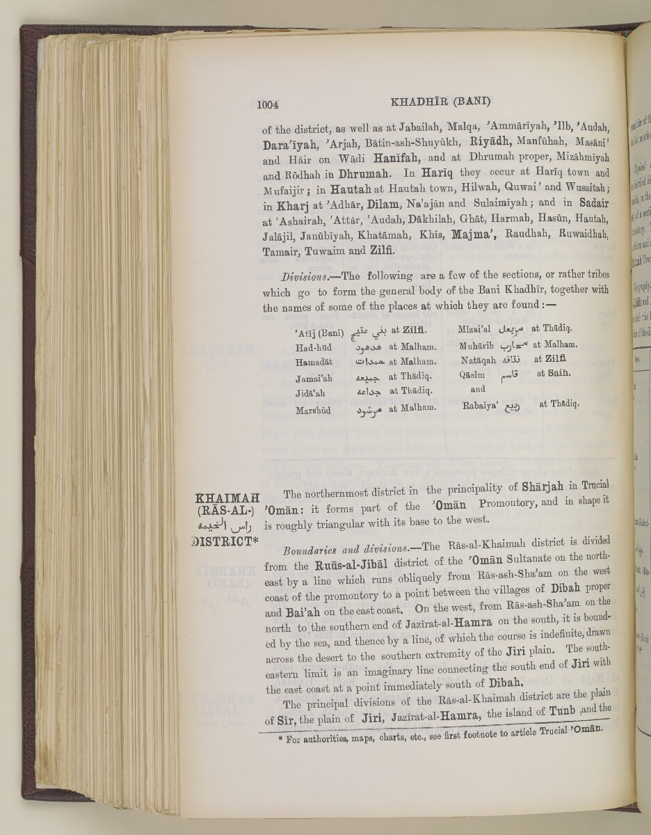 'Gazetteer of the Persian Gulf. Vol. II. Geographical and Statistical. J G Lorimer. 1908' [1004] (1077/2084)