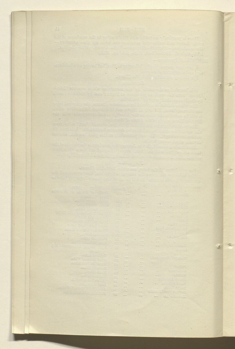 'CORRECTIONS TO GAZETTEER OF PERSIA. VOLUME III' [14v] (30/180)