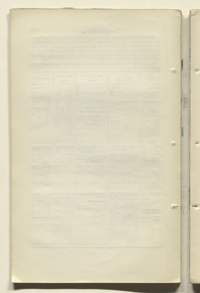 'CORRECTIONS TO GAZETTEER OF PERSIA. VOLUME III' [28v] (58/180)