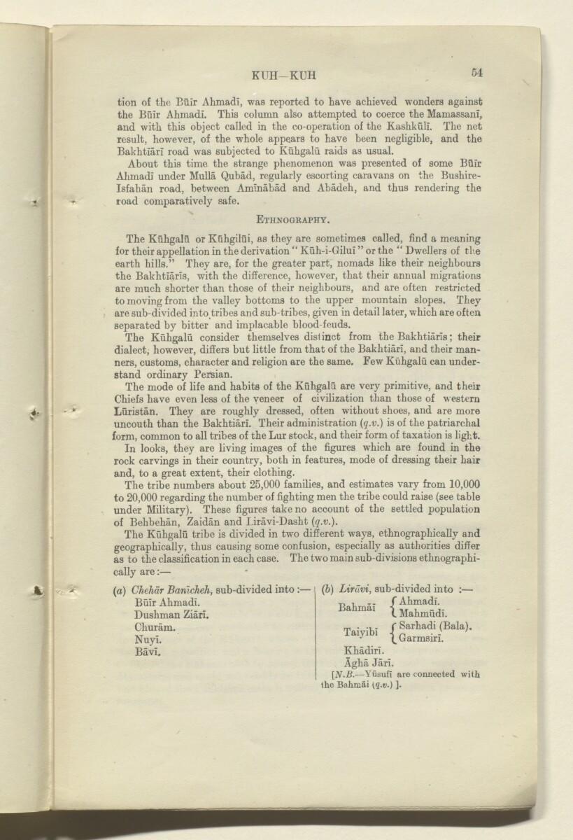 'CORRECTIONS TO GAZETTEER OF PERSIA. VOLUME III' [54r] (109/180)