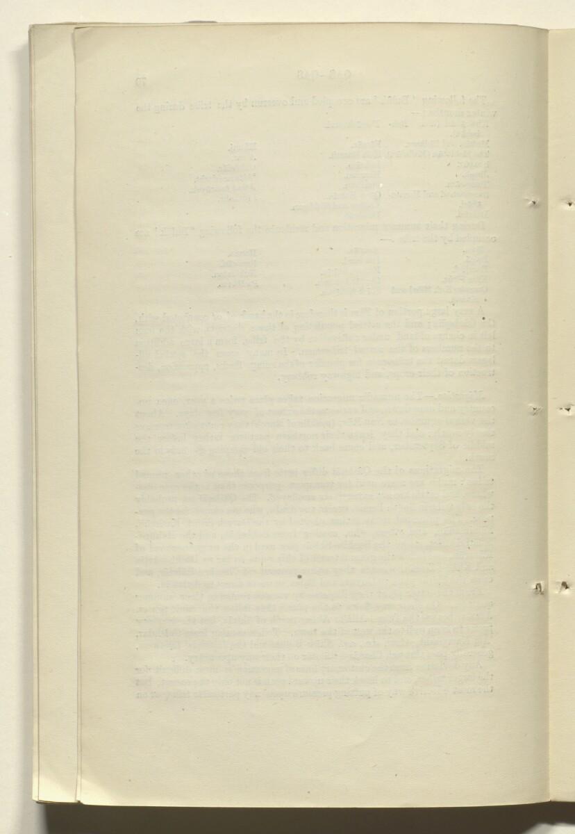 'CORRECTIONS TO GAZETTEER OF PERSIA. VOLUME III' [70v] (142/180)