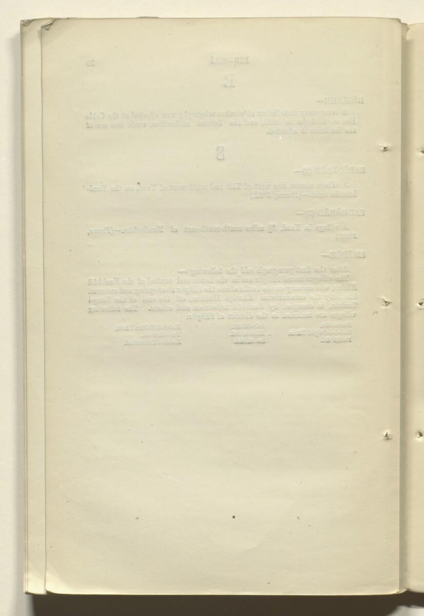 'CORRECTIONS TO GAZETTEER OF PERSIA. VOLUME III' [79v] (160/180)