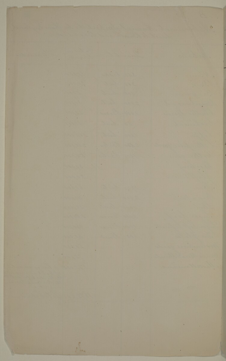 Handwritten appendices detailing annual imports and exports, each appendix is labelled A-F [‎38v] (10/16)