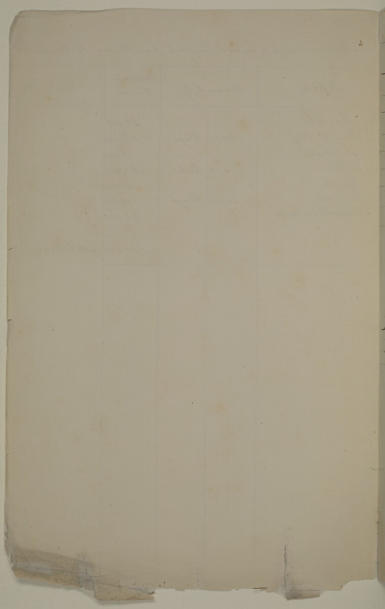 Handwritten appendices detailing annual imports and exports, each appendix is labelled A-F [‎40v] (14/16)