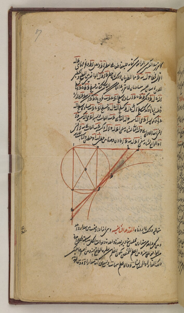 Short mathematical texts, notes and diagrams in Arabic and Persian [‎87r] (2/70)