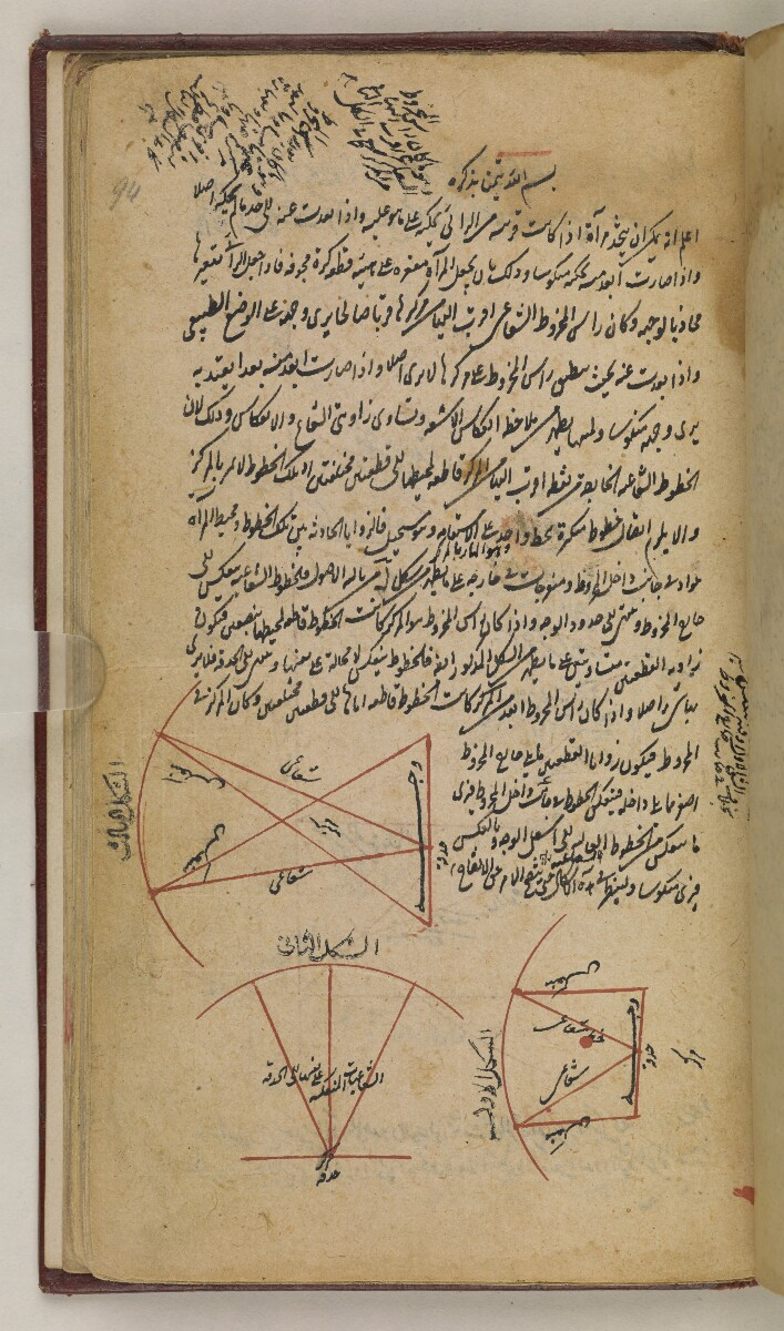 Short mathematical texts, notes and diagrams in Arabic and Persian [‎94r] (16/70)
