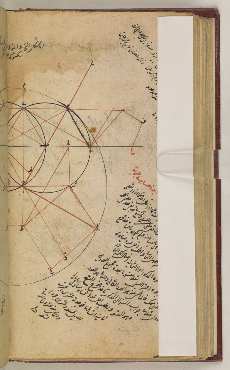 Short mathematical texts, notes and diagrams in Arabic and Persian [‎97v] (25/70)