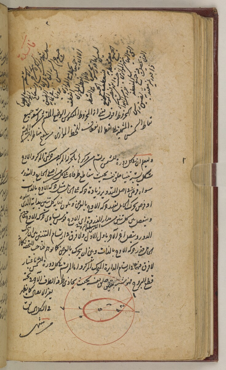 Short mathematical texts, notes and diagrams in Arabic and Persian [‎106v] (45/70)