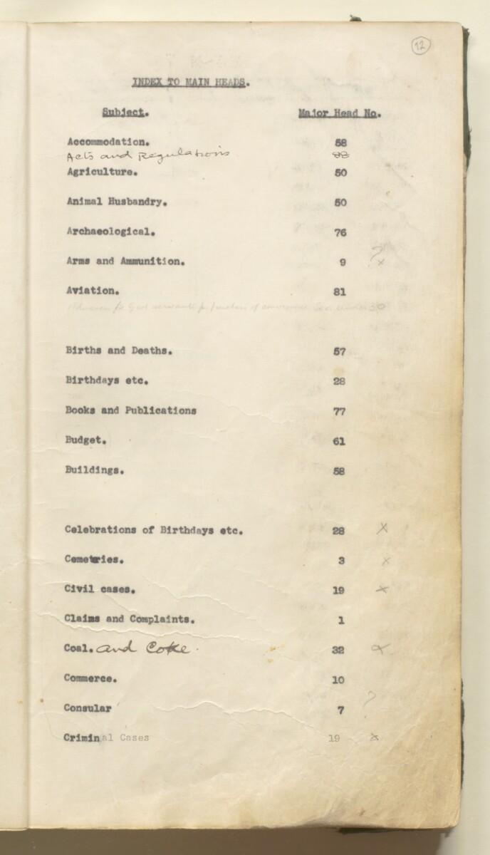 File Index (B Series)' [ 12r] (31/444) | Qatar Digital Library