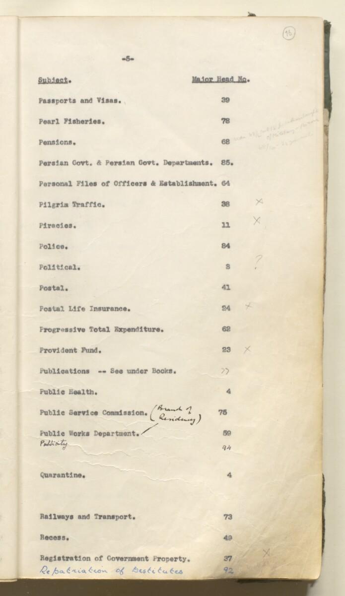 File Index (B Series)' [16r] (39/444) | Qatar Digital Library