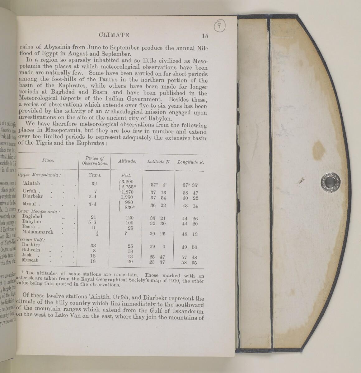 ''Handbook of Mesopotamia. Vol. I. 1916'' [15] (24/377)