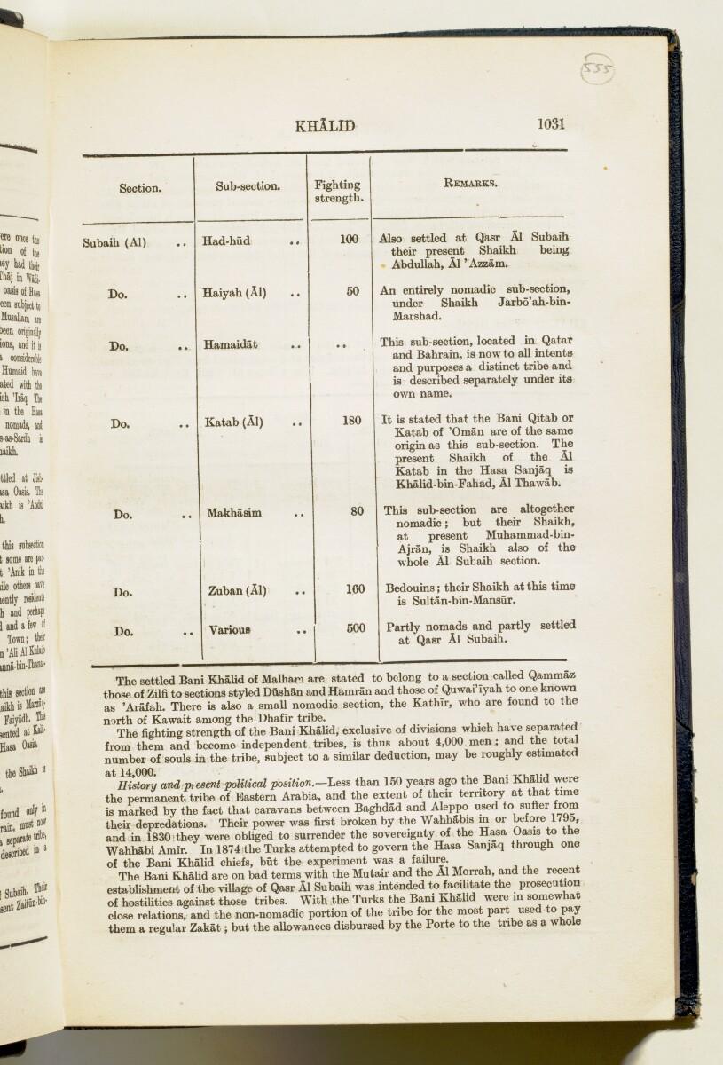 'Gazetteer of Arabia Vol. II' [1031] (68/688)