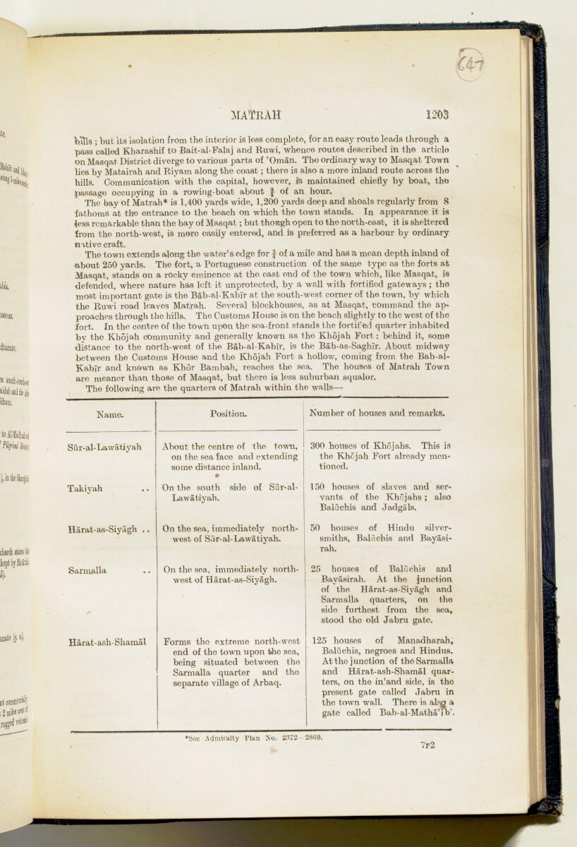 'Gazetteer of Arabia Vol. II' [1203] (252/688)