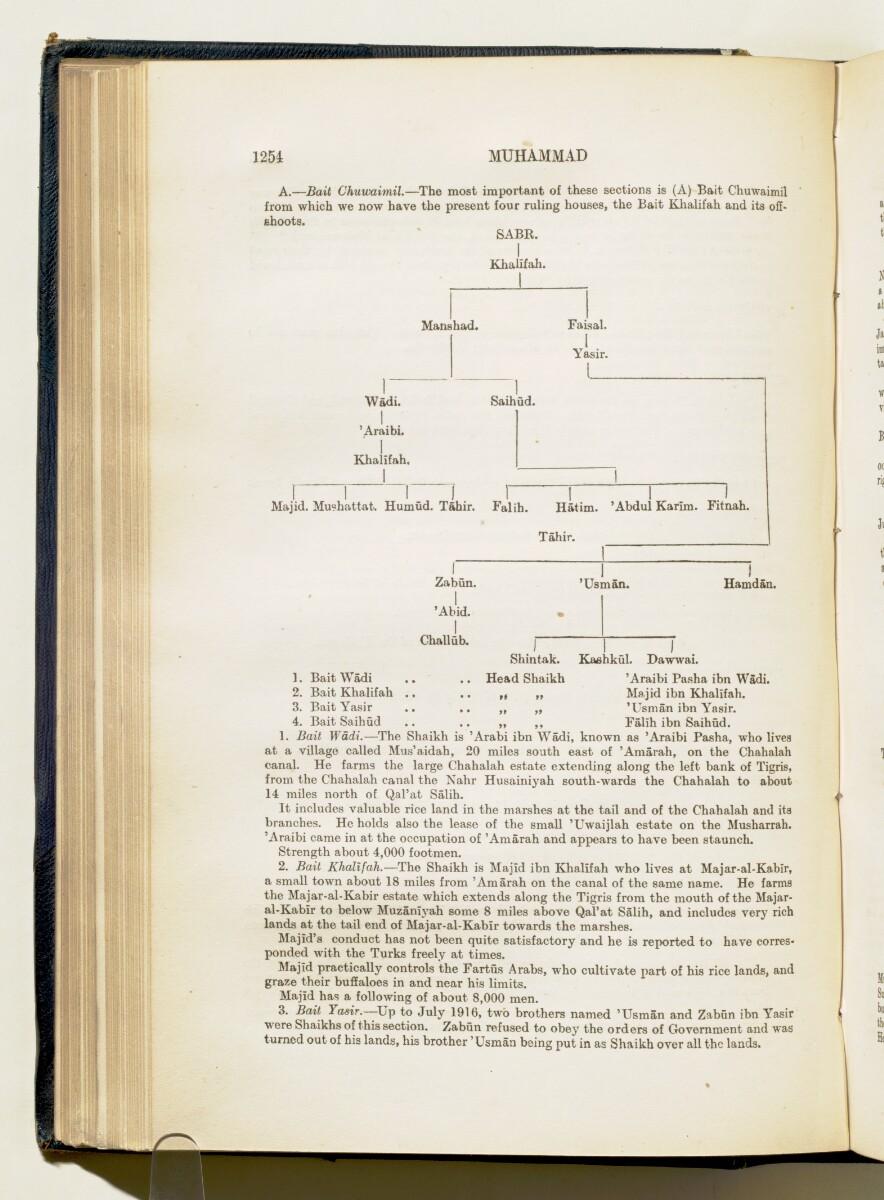 'Gazetteer of Arabia Vol. II' [1254] (303/688)